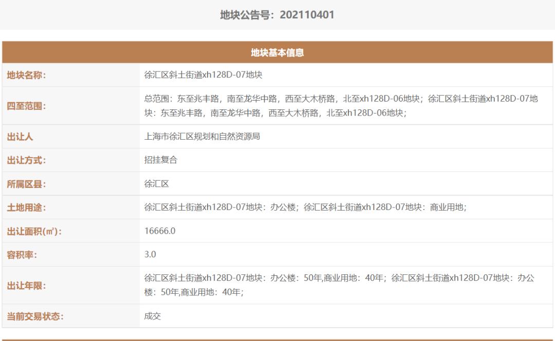 小米15.5亿元上海拿地 要做啥?公司回应来了