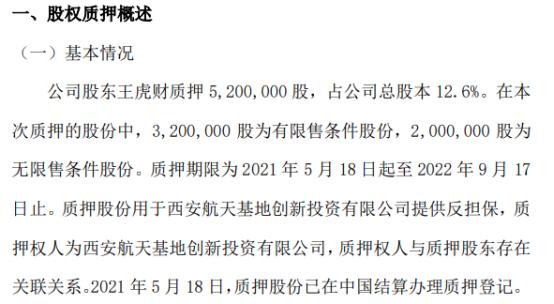金钻石油股东王沪财为西安航天基地创新投资有限公司认股权证520万股提供反担保