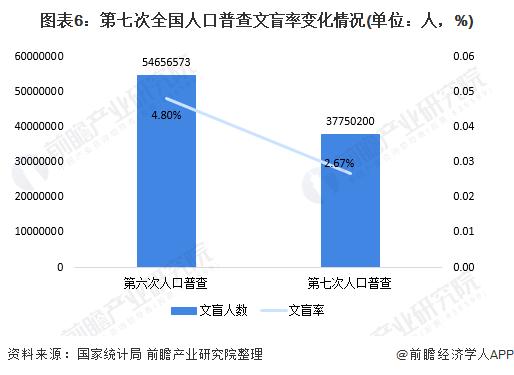 中国未来人口_中国人口最大悬念揭晓:未来10年,这7个和你我息息相关的问题,必