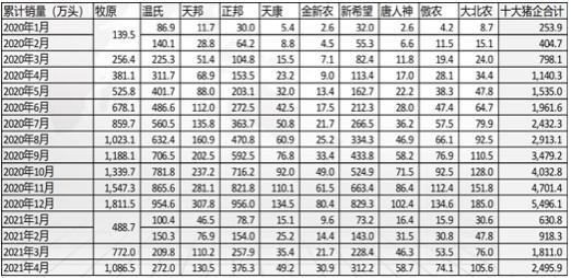 《【华宇注册平台】猪肉重回10元时代!新希望股价遭遇腰斩 养猪行业寒冬已至?》