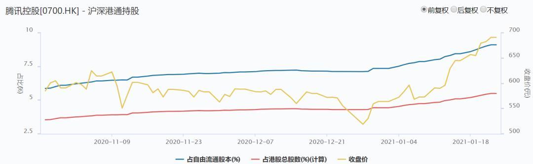 南行资本集团第一股?腾讯市值暴涨。马花藤超过马云和黄伟,在中国富豪榜上排名第二