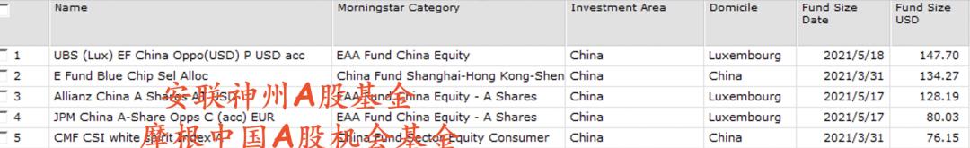 茅台又香了!全球最大中国股票基金连续两月加仓 摩根大通旗下基金加仓超7倍