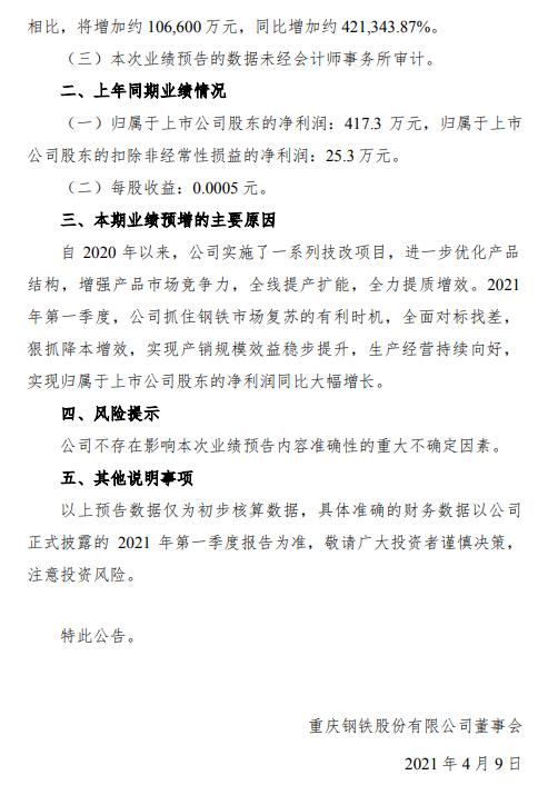 二号站招商主管958337重庆钢铁:预计一季度净利同比增约25881%