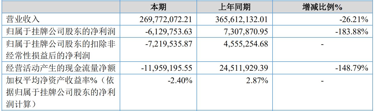 凤凰联盟2号站宜信博诚拟终止挂牌 年内第二家保险中介退出新三板