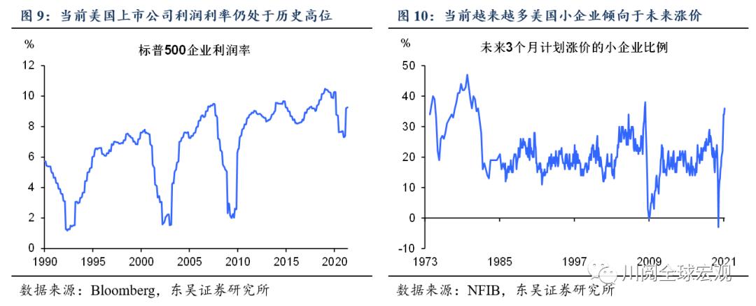 二号站代理958337东吴宏观陶川:美国通胀飙升 20世纪60年代末大通胀重现的可能性有多大?