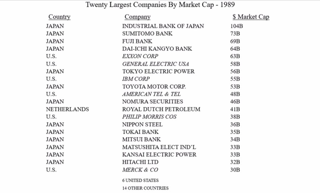 黑帽seo技术_2021巴菲特股东会万字实录:未来二三十年 天下市值前20名单不会有大转变插图3