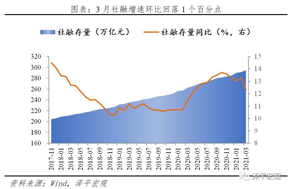 任泽平:通胀攻击、流动性转折点和市场风格转换