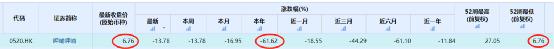 股指期货 交易策略_一般炒期货要看几分钟图