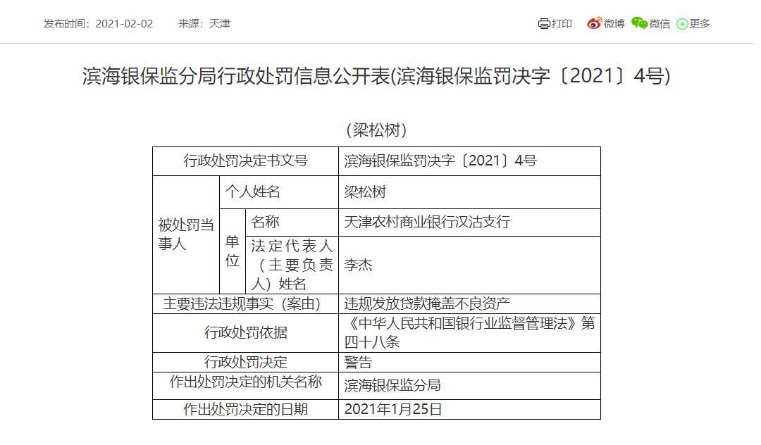 非法发放贷款掩盖不良资产天津这家农村商业银行被罚款30万元