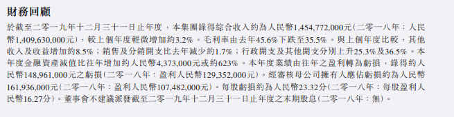 复旦微AH股披露财务数据不一致 供应商采购信息存疑点