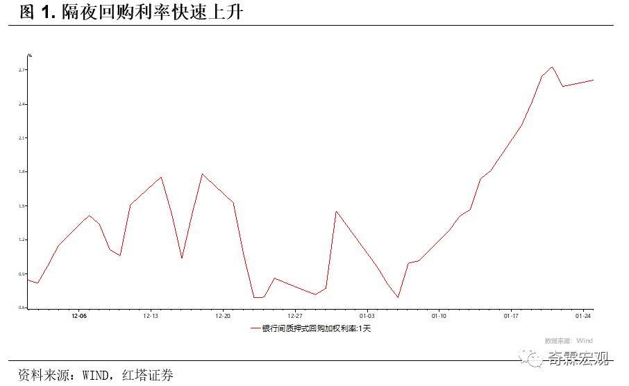 红塔证券首席经济学家李麒麟:不可理解的牛市