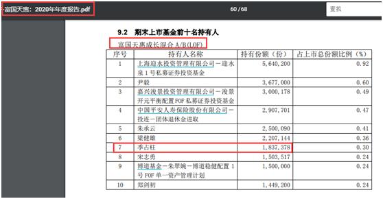 seo3_投入200万买基金 12年不动能赚若干钱?这位投资者浮盈1400万!插图1