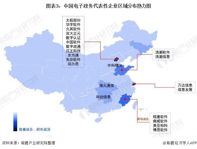 图表3:中国电子政务代表性企业区域分布热力图