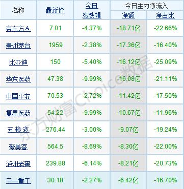 「股票配资平台」每日八张图纵览A股:A股结构博弈加剧 五月行情怎么走?谁会是下一个风口?