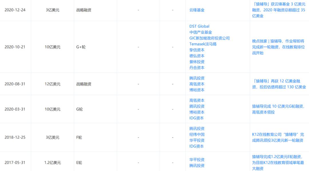 「期货开户鑫东财配资」腾讯一年投出1100亿:押注了什么?错过了什么?