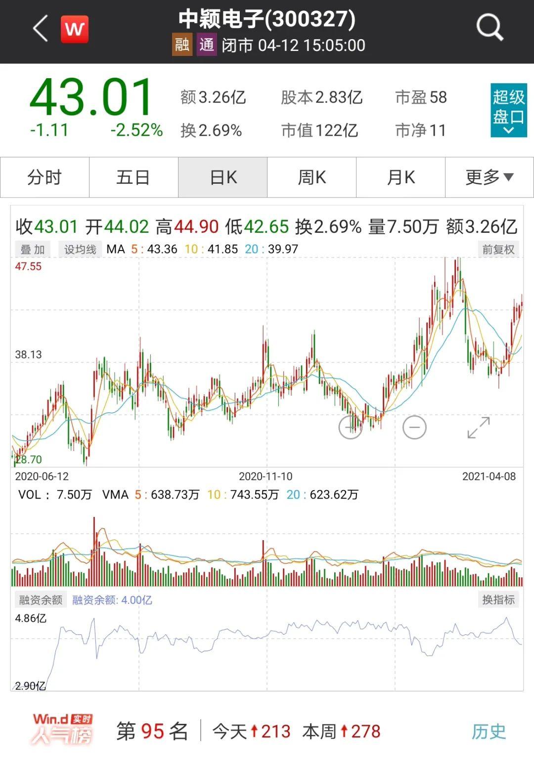 劉格菘豪擲30億買入血液灌流器龍頭 公私募大佬最新重倉股名單來了