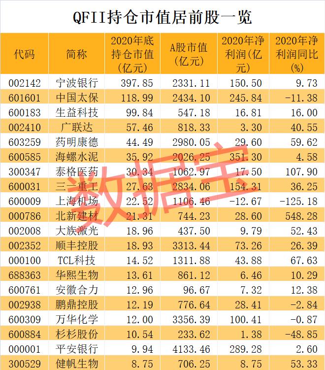 """""""医疗女神""""顾岚很少下注12亿,但张坤振作起来!  _东方财富网"""