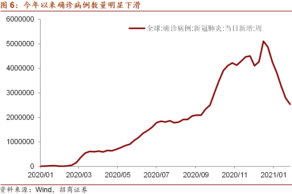 【天富注册登录】招商宏观:强势的人民币汇率将吸引更多外资参与中国资本市场