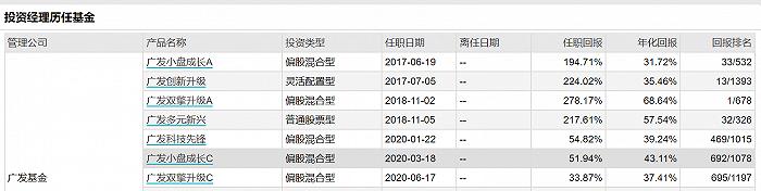 广发基金高层经理刘格松从两名基金辞职