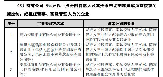 """usdt手续费怎么收(www.payusdt.vip):972家排队A股IPO!八马茶业加入争取""""茶叶第一股""""(附最新IPO排队名单) 第2张"""