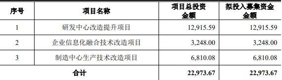 中远集团在上海证券交易所科技创新委员会终止首次公开募股