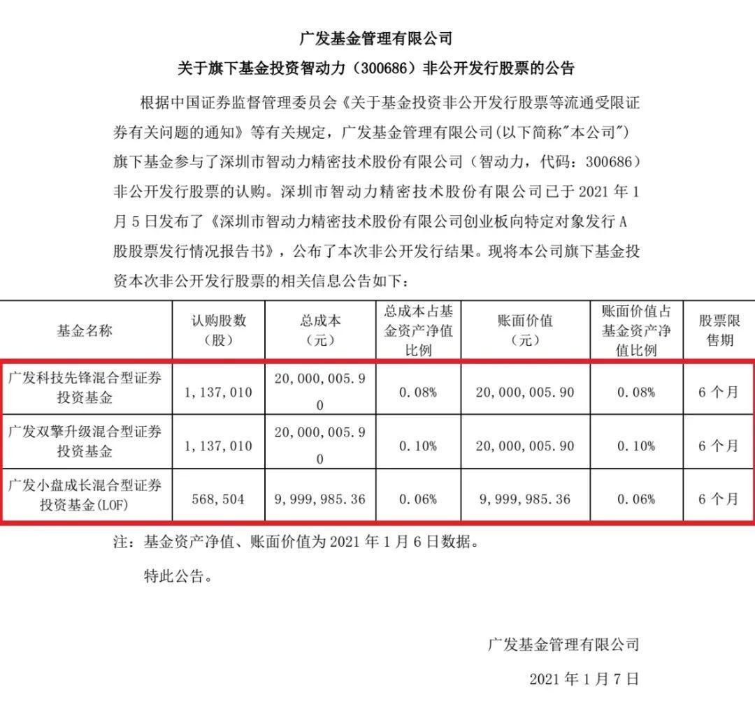 这类投资突然火了!傅鹏博、冯波、刘格菘等顶流基金经理全出手了