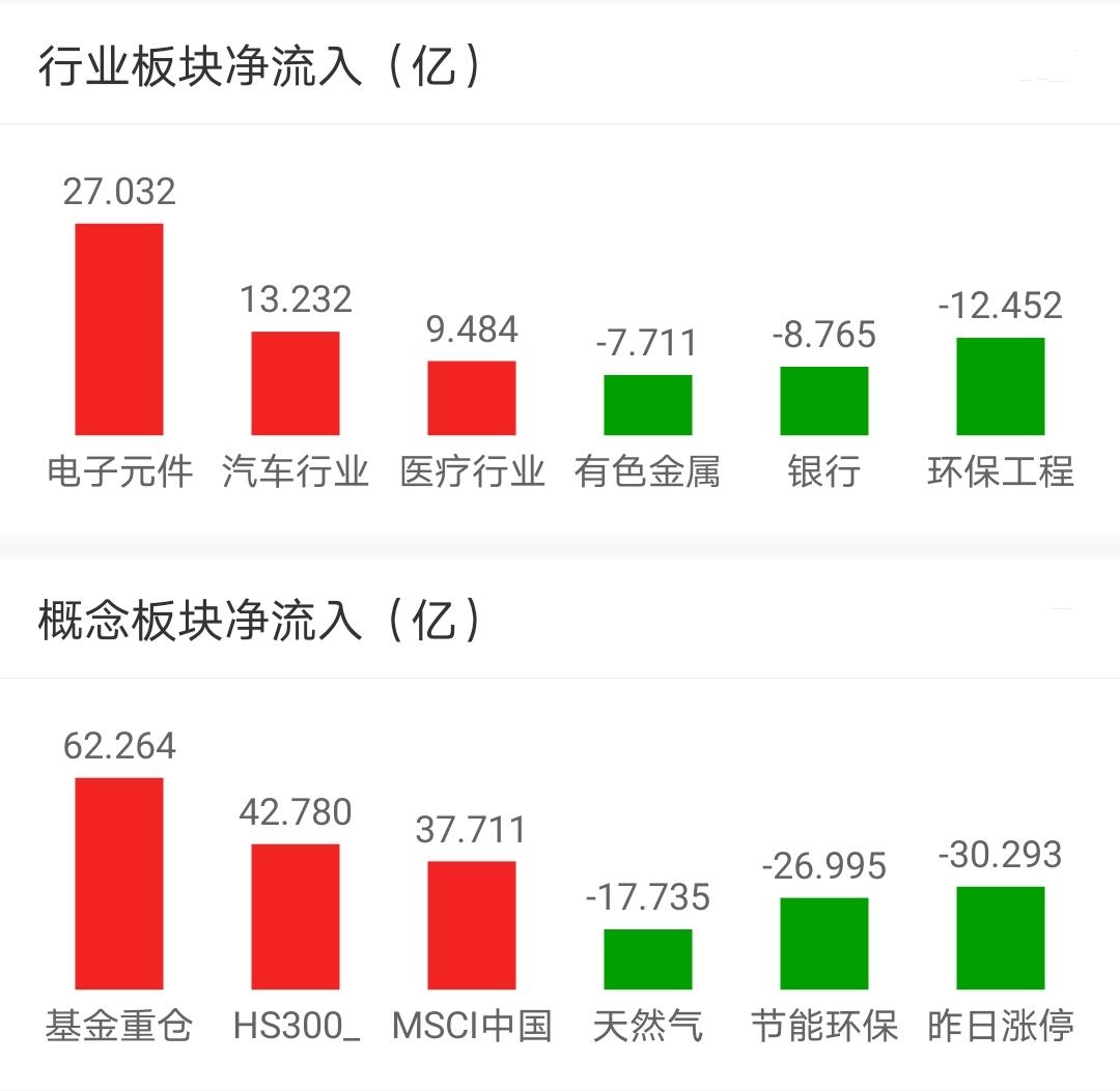 【今日盘点】创业板指大涨逾2%,半导体主题基金表现强势;A股4月开门红,反弹能否延续?