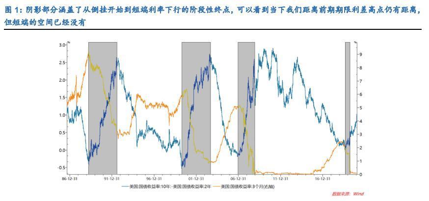 IMF警告全球资产价格面临回调风险
