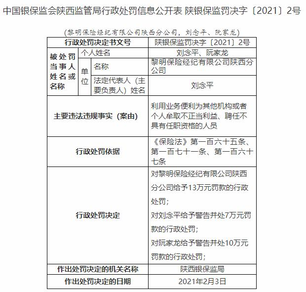 陕西道恩保险经纪有限公司因违法受到处罚的两大股东是白蓉云创