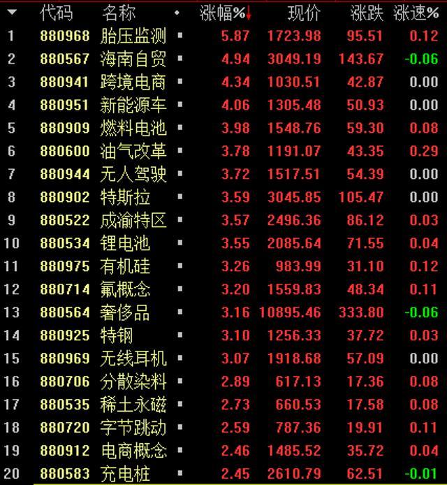 春节红包市场来了!a股放假前买什么?鼠年的公开和私人配售即将到来