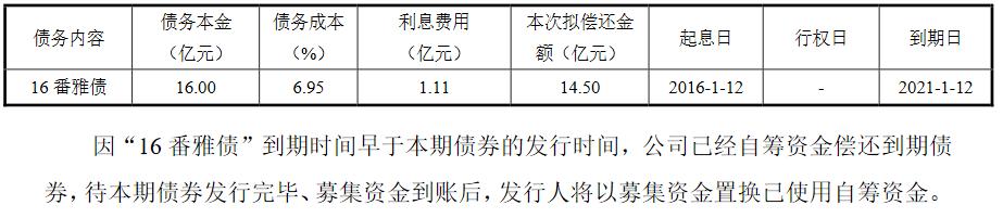 广州番禺雅居乐:14.5亿元公司债上市,票面利率5.90%