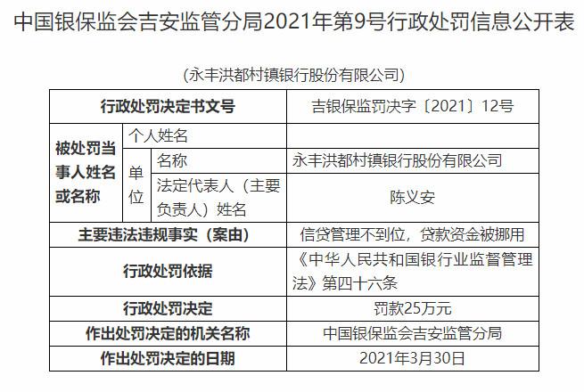永丰洪都村镇银行两次违规处罚的最大股东是南昌农村商业银行