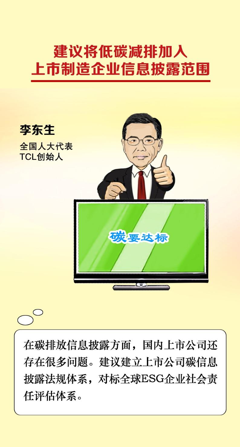 董明珠、雷军、李彦宏、刘永好……8位上市公司一把手两会建言来了