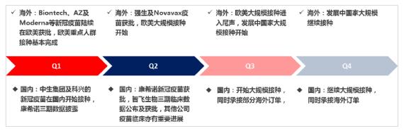 印度疫情加剧或医药供应链中的医药库存业绩被谢志宇、张坤和柳峰积极收购