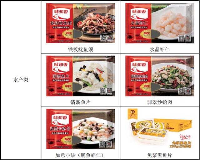 """沐鸣2注册登录又上热搜 """"五一""""外卖销量爆了!预制菜彻底出圈 市场规模将达3万亿?"""