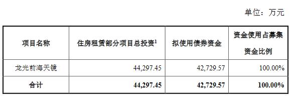 龙光控股:4.27亿元住房租赁专项公司债券将以4.90%的票面利率上市