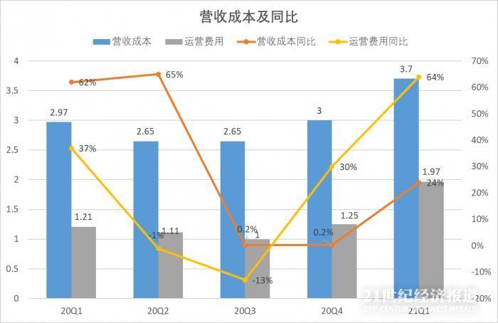 """荔枝""""甜中带苦"""":一季度营收再创新高 但却陷入用户增长困境"""