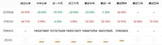 外贸信托-金锝中证1000指数近一个月净值下跌19.35%