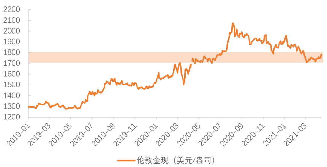 "TF证券宋薛涛:黄金没有""黄金机会"""