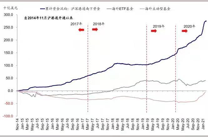 CICC:提高香港股票印花税会有什么影响?