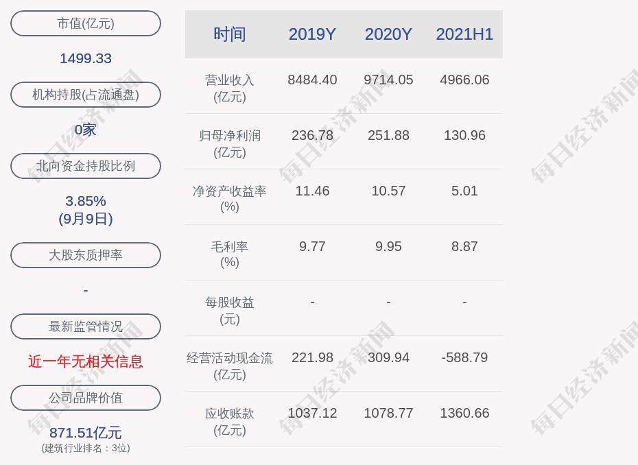 摩臣5平台中国中铁间接控股子公司环境违法被罚3万元