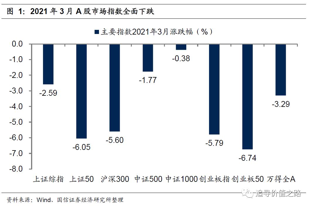 国鑫战略:调整养牛业