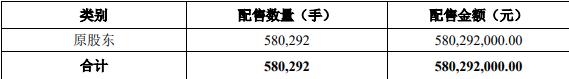 東湖高新:成功發行15.5億元可轉債-中國網地產