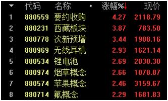 锂电池行业的强劲崛起,表现强劲的股票清单就在这里!