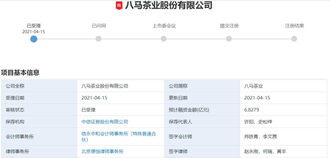 """usdt手续费怎么收(www.payusdt.vip):972家排队A股IPO!八马茶业加入争取""""茶叶第一股""""(附最新IPO排队名单) 第1张"""
