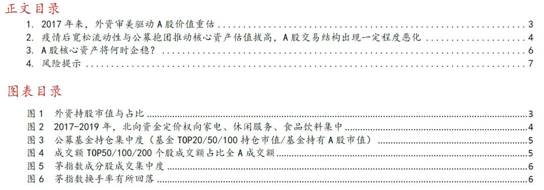 华西策略:春节以来,毛指数下跌近20%。a股核心资产什么时候稳定?