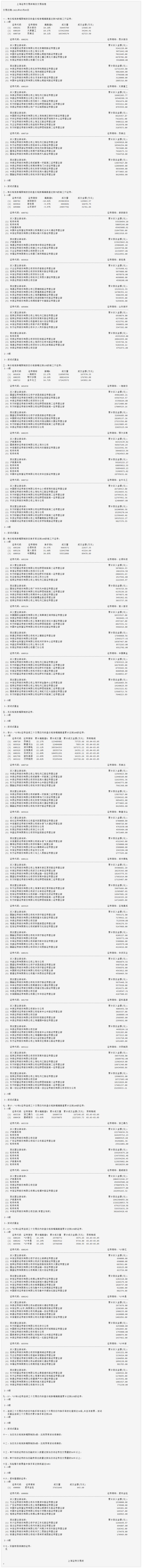 3月5日沪市活跃股公开信息(A股)