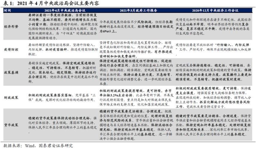 国泰君安:政治局会议传达的债券市场三重好处