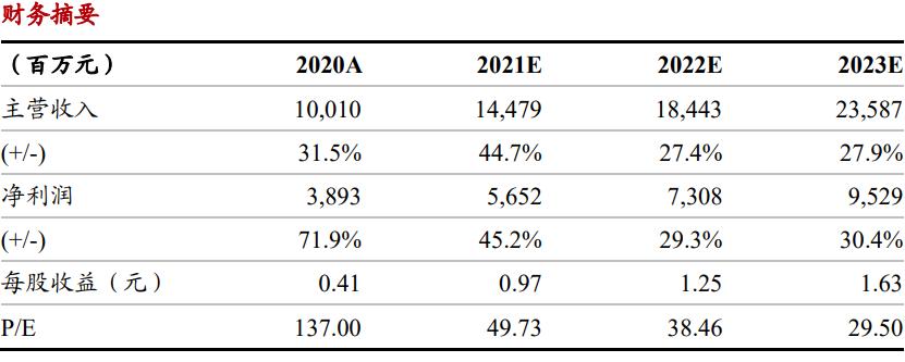 思摩尔国际Q1盈利符合预期 海内外客户延续高增态势