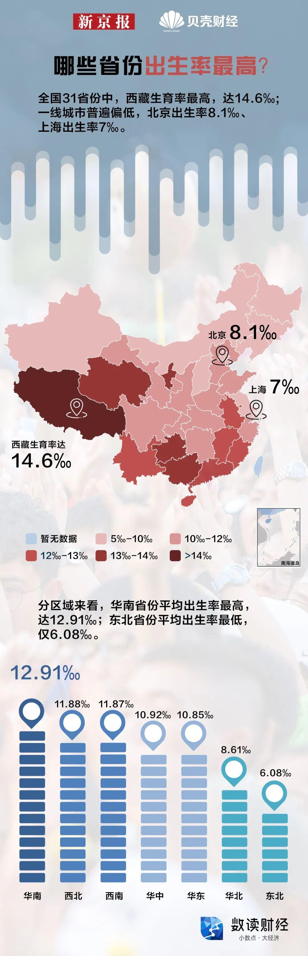 生育地图:哪个省最愿意生孩子?
